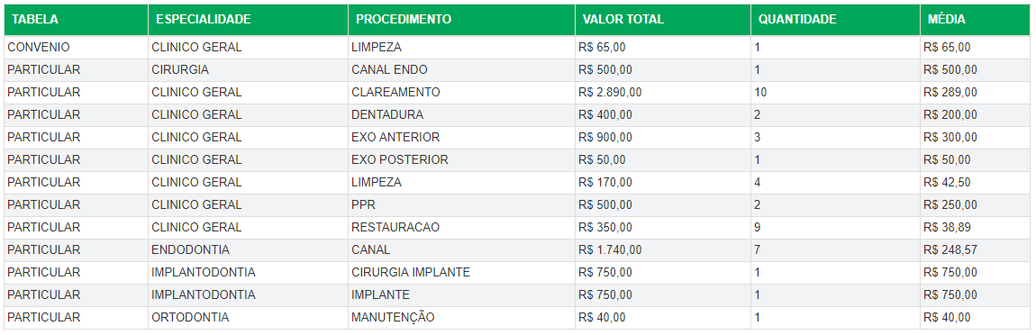 Dontus_Indicativos_Ticket_Medio2